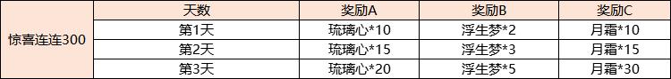 开服惊喜3001-3.png