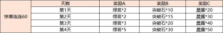 开服惊喜604-7.png